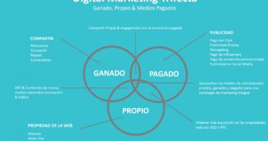 3 Tipos de medios digitales